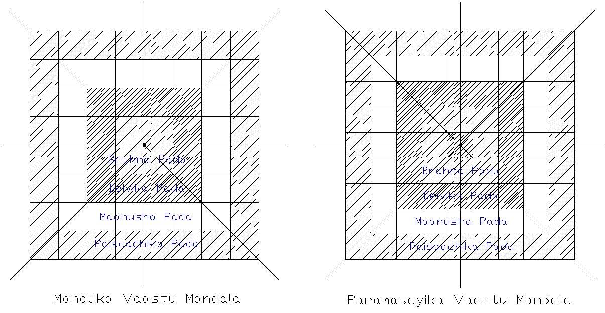 Representação das 2 grades energéticas (5)